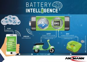 Ansmann_Battery-intelligence-Schema