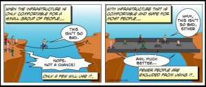 cartoon_biking_infrastructure_ryan_martinson